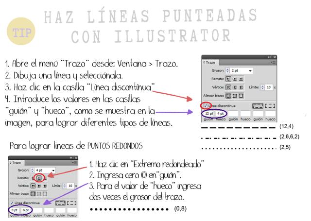Cómo hacer líneas punteadas con illustrator | Apuntes Multimedia