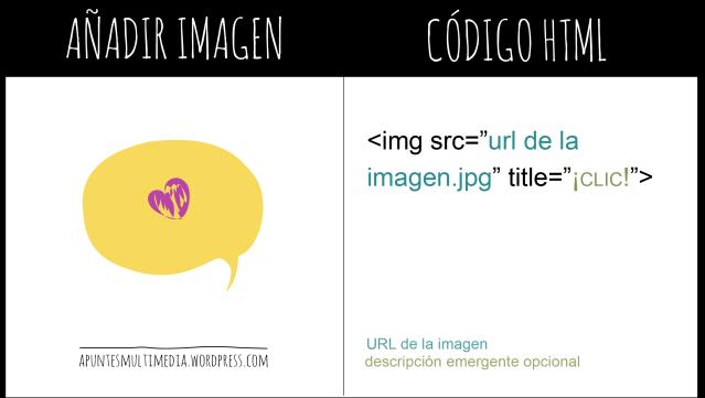 html_añadir_imagen