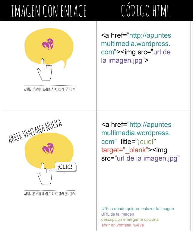 html_añadir_imagen_con_enlace