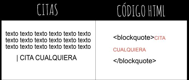 html_citas