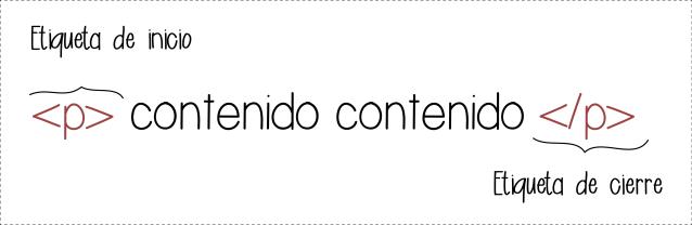html_elemento