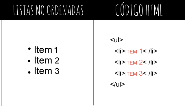 html_listas_no_ordenadas