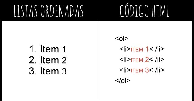 html_listas_ordenadas