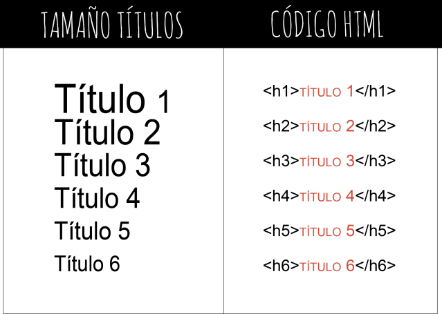 html_tamano_titulos