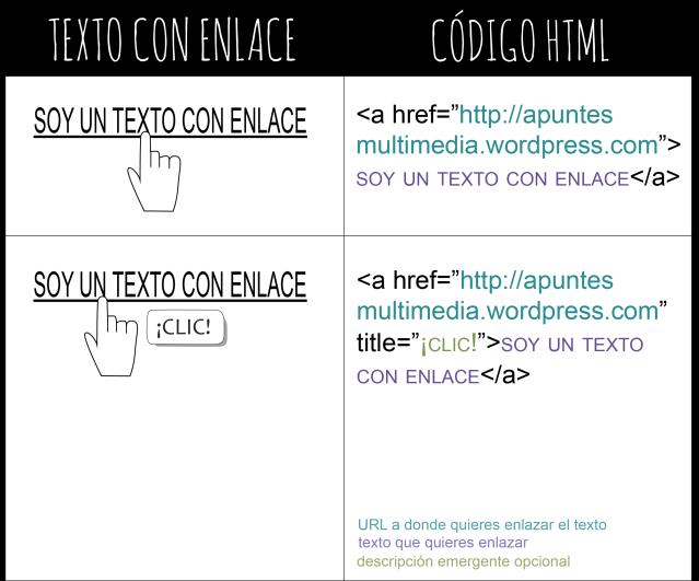 html_texto_con_enlace